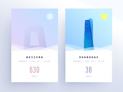 Beijing VS Shanghai
