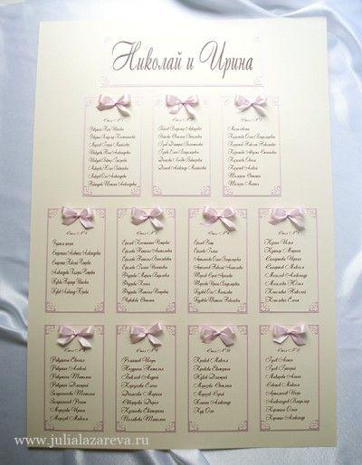 """План рассадки """"Розовый зефир"""" до 6 столов #wedding #weddingdecor"""