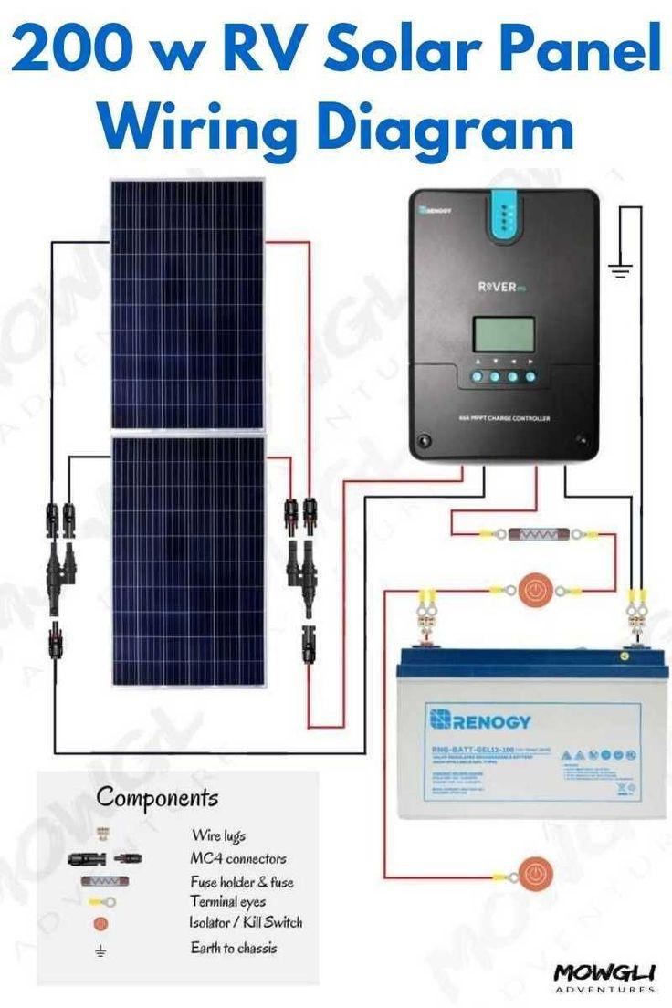 200 Watt Solar Panel Wiring Diagram Kit List Rv Solar Panels Solar Panels Rv Solar