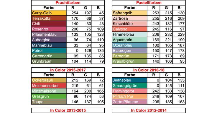 Stampin' Up RGB Farben deutsch.pdf