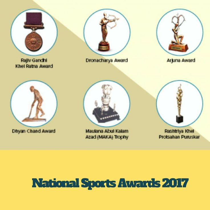 Complete List Khel Ratna, Arjuna, Dronacharya and Dhyan Chand Awardees 2017 Awards have always been the best way to encourage champions. National Sports Awards are one of the most awaited awards for the 'Indian athletes'. National Sports Awards are given to candidates who have performed exceptionally well in their /