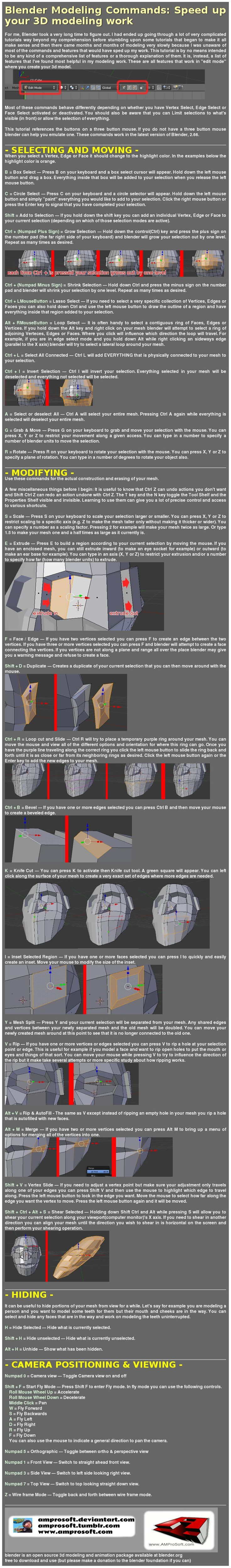 Blender Modeling Commands by AMProSoft.deviantart.com on @deviantART