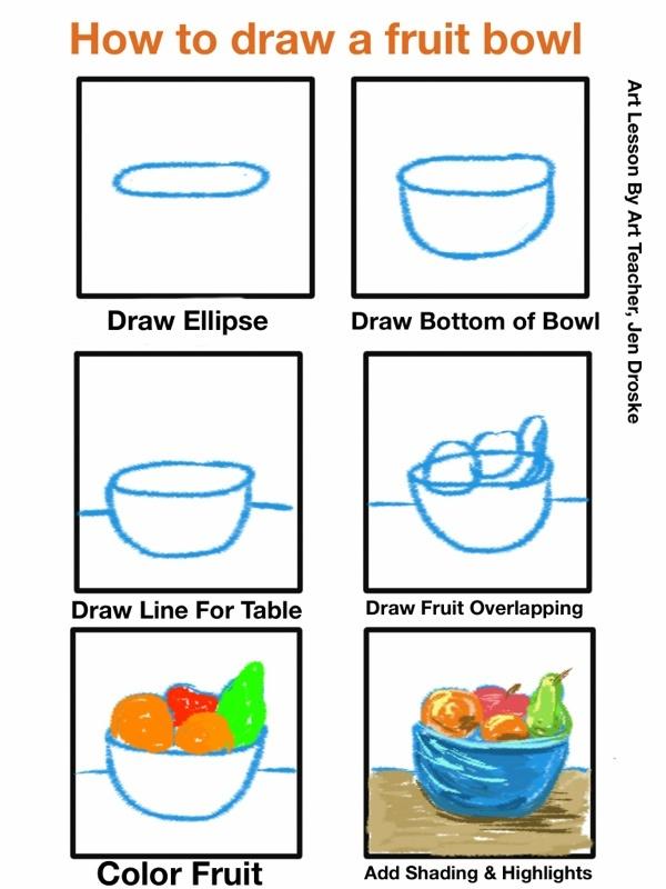 33 best fruit images on Pinterest  Art lessons Elementary art