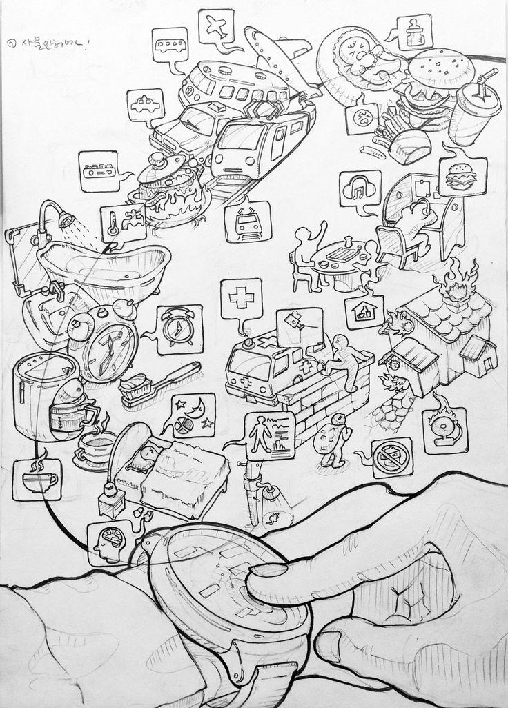 사물인터넷의 시각화1
