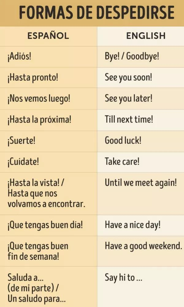 The 479 best Spanisch images on Pinterest | Learn spanish, Learning ...
