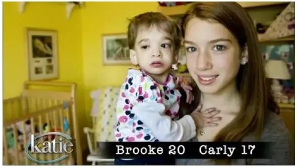Brooke Greenberg, a woman from Maryland who could not age starting at 4 years old, has passed away.