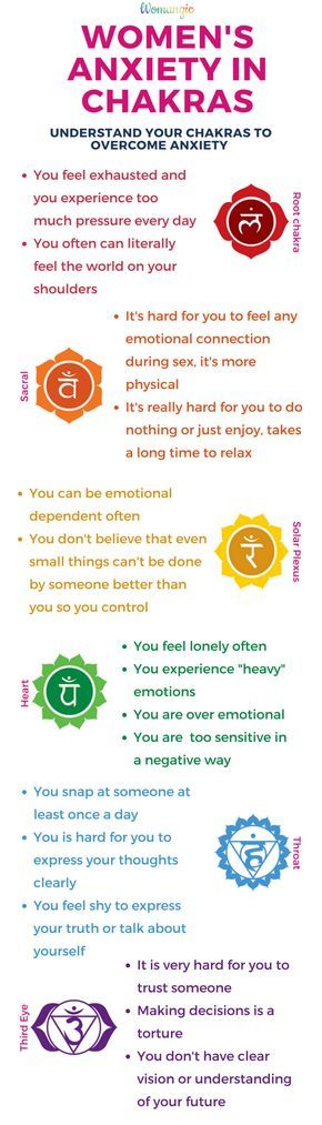 Chakra, Chakra Balancing, Root, Sacral, Solar Plexus, Heart, Throat, Third Eye, Crown, Chakra meaning