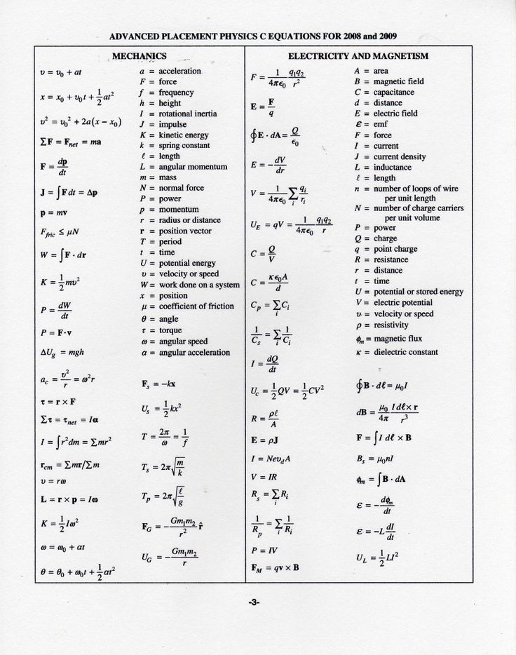 25 PHYSICS FORMULA FOR CLASS 9 PDF, PHYSICS FOR FORMULA CLASS PDF 9