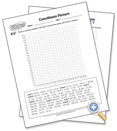 Graphing Images - all free. Coordinates and the grid are on the same sheet and you can choose 1 or 4 quadrant graphs