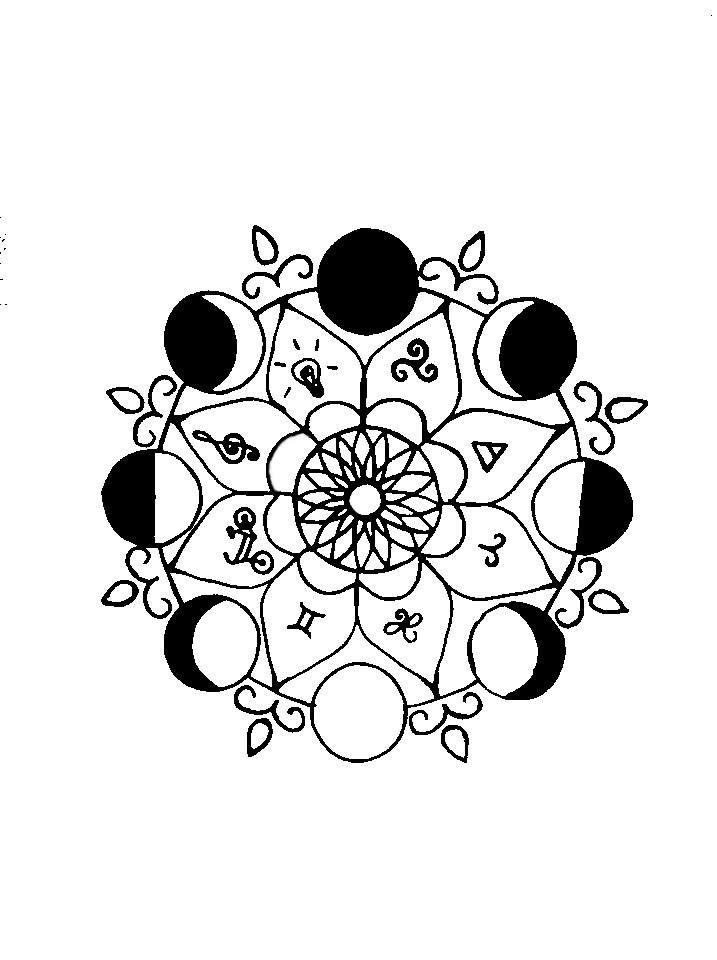 Desenho feito por Mayara Oliveira para Iara Regina (melhor amiga). Significados dos símbolos: 1-Lâmpada = criatividade 2-Triskle = Equilíbrio  3-Triangulo = Simbolo do ar, elemento do signo de gêmeos. 4-Simbolo do signo de áries 5-Simbolo celta da amizade 6-Simbolo do signo de gêmeos 7-bicicleta = para lembrar das viagens e passeios de bicicleta que fazíamos juntas. 8-Clave de Sol = o amor por música