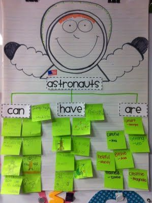 Can, Have, Are Chart...use with anything you are learning about.  Like the post-its on this one:)