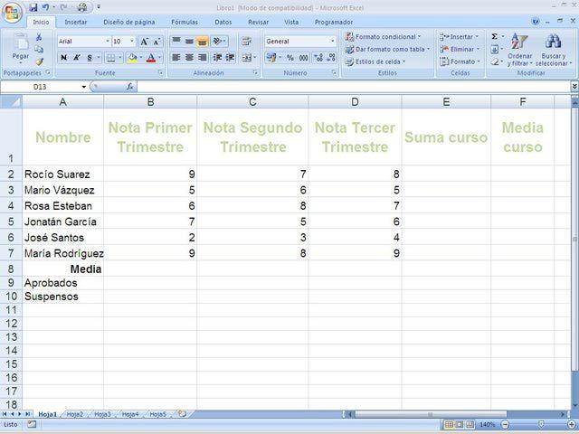 Ejercicio funciones matemáticas: Abre una hoja de cálculo y escribe los datos tal y como los tienes en la imagen.