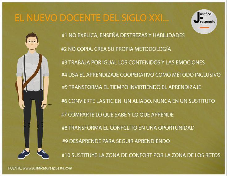 """10 Decisiones que te convertirán en un docente de éxito en """"Justifica tu respuesta"""" de Santiago Moll"""