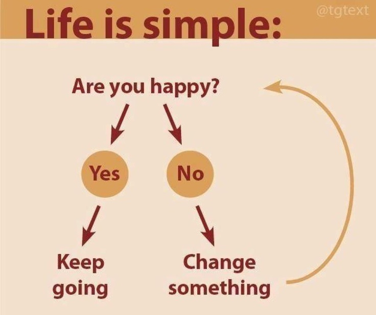 Life is simple sometimes, examine what you can do instead of focusing on worries over which you have no control