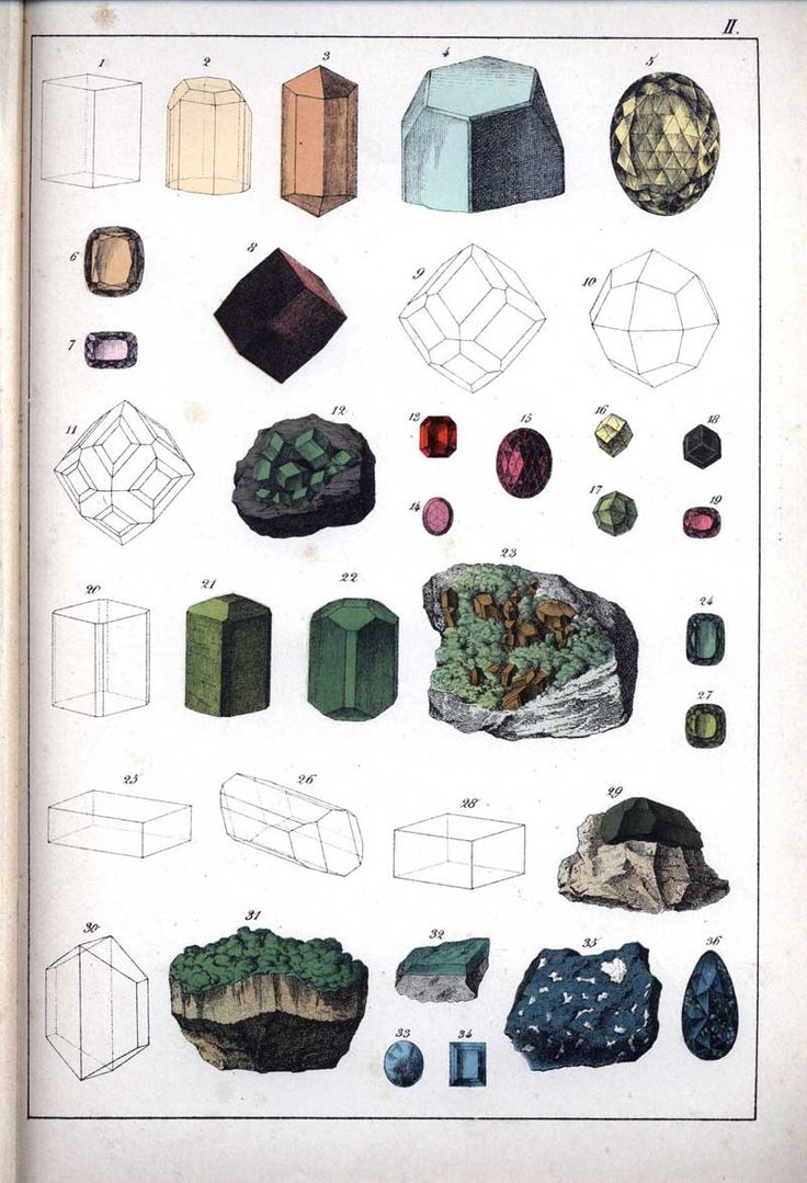 Wonder why that gem is cut the way it is? Reason - because of how it's formed. This illustration helps show where the shapes come from.