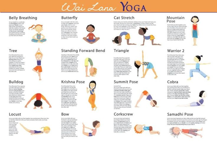 Classroom Exercise Ideas ~ Yoga poses for disabled poster children pinterest
