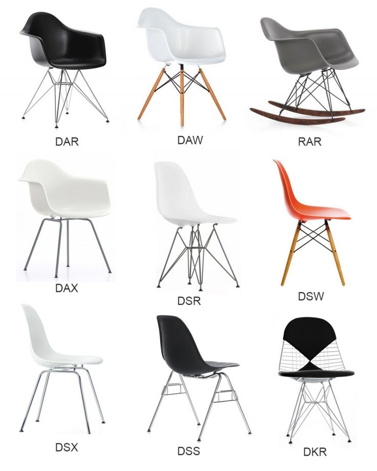 O acheter une chaise eames eames for Chaise wire eames