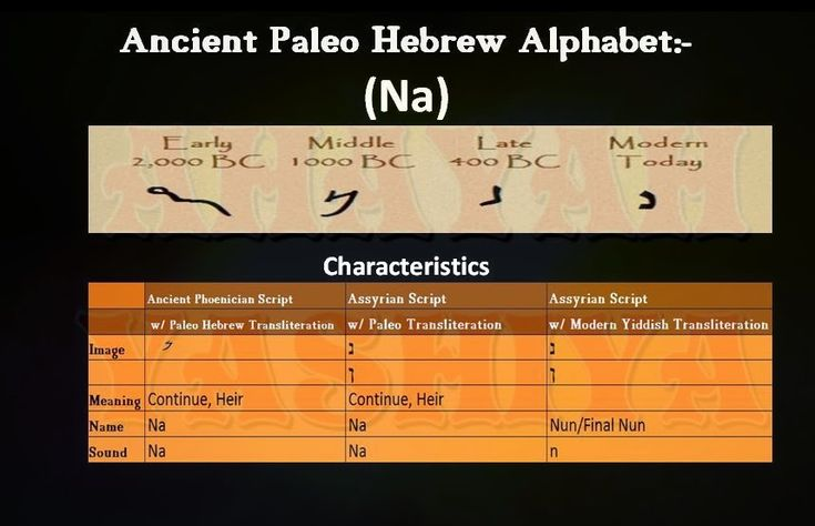 Brother in hebrew writing alphabet