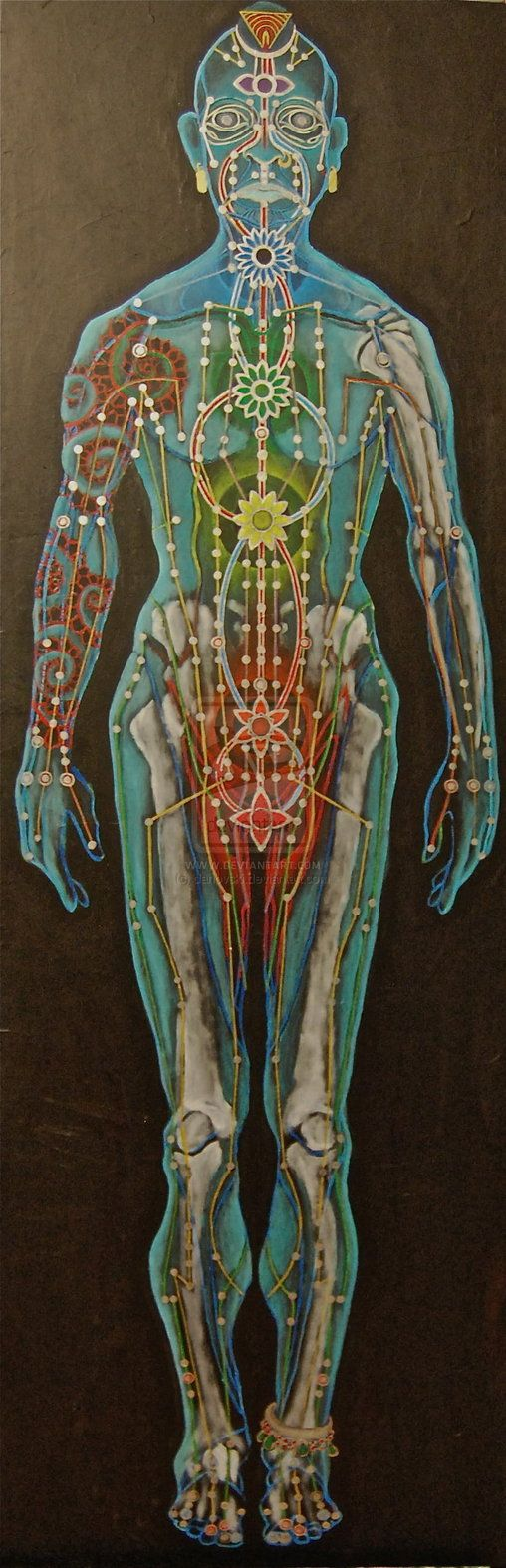 Beautiful depiction of one way of understanding where the chakras are in the body.