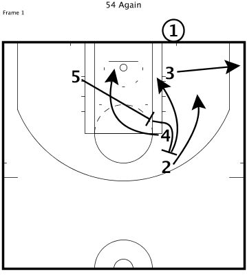 Fast Model Library: During first half action of their last game in the Orlando NBA Summer League, the Boston Celtics ran this baseline out of bounds play that gave them several scoring looks.