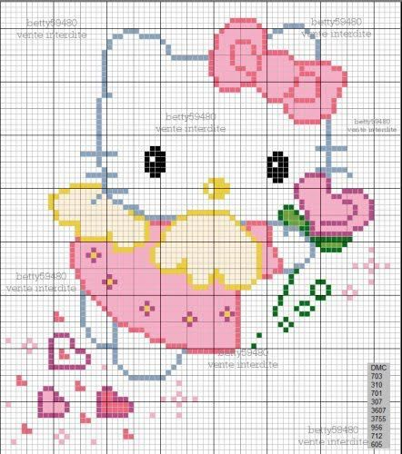 CHARMS AT CROSS POINT: Hello Kitty
