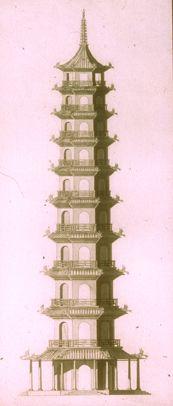 Pagoda at kew gardens