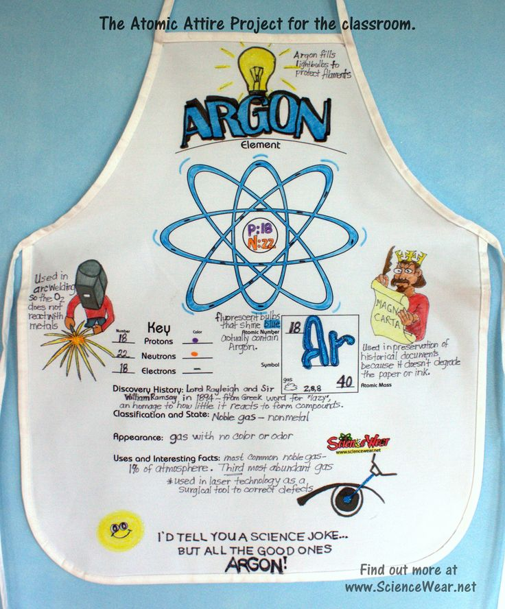 489 best atoms elements and the periodic table images on for Adopt an element project ideas