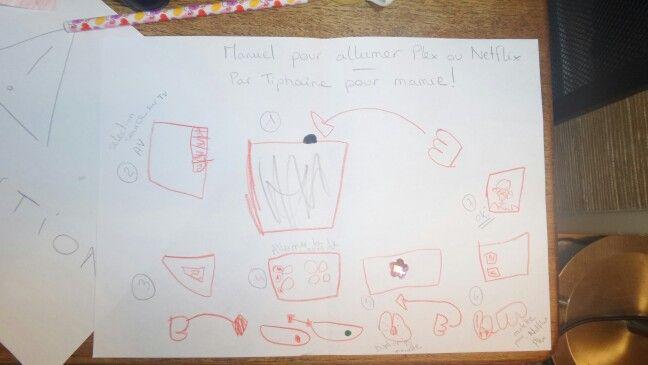 Un manuel détaillé de comment se servir de la Tv et de la PS3 fait par Tiphaine pour sa mamie. - Mai 2015