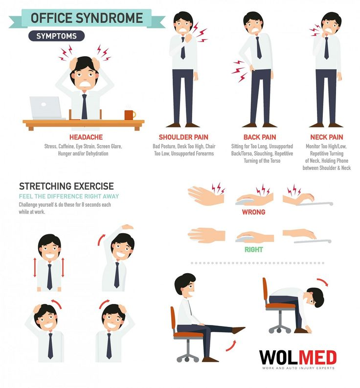 12 best Ergonomic info and exercises images on Pinterest Exercise - office exercise