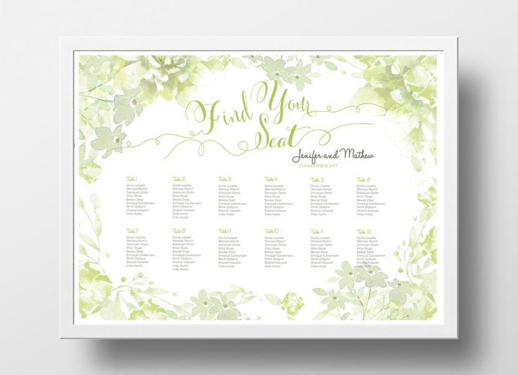 Wedding Seating Chart Poster DIY | Editable PowerPoint Template | Floral  Green