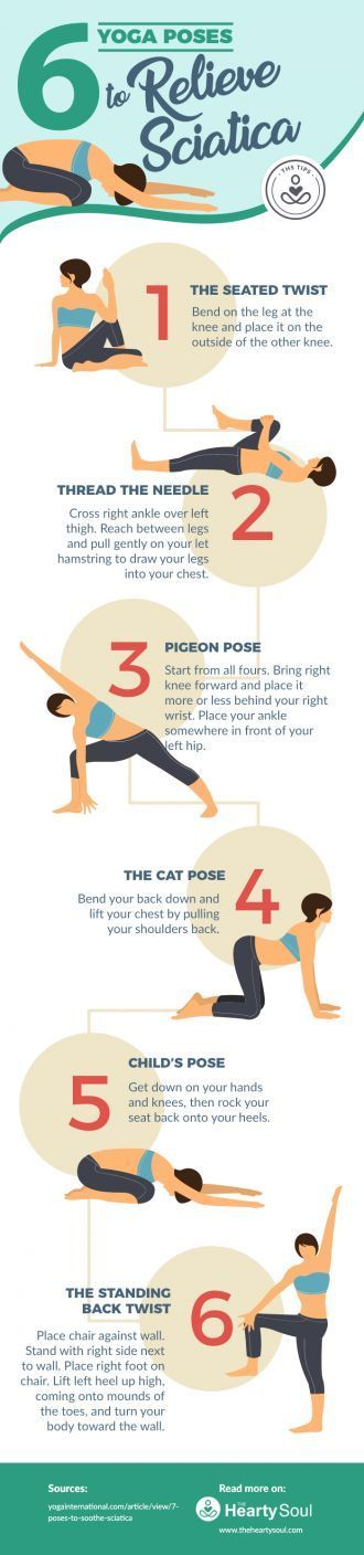 Yoga for sciatica and low back pain? Many have found relief from consistently doing yoga. This infographic provides great visual and written instruction for trying this on your own. Form is important - so be careful about your posture. If you have a chronic pain condition due to sciatica or back pain, this may help! Give it a try.