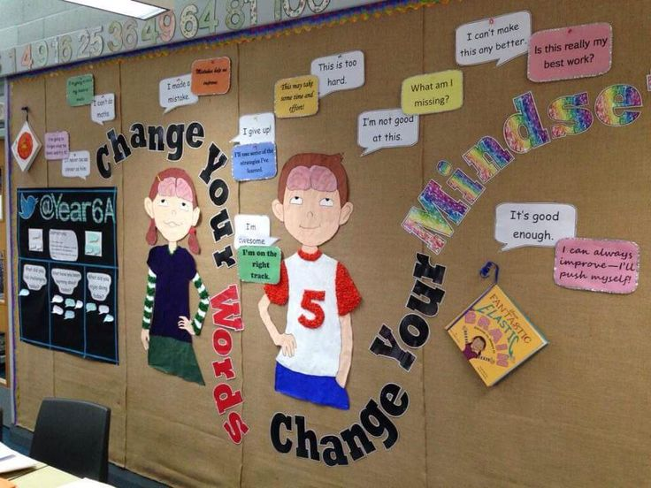 Growth mindset display idea