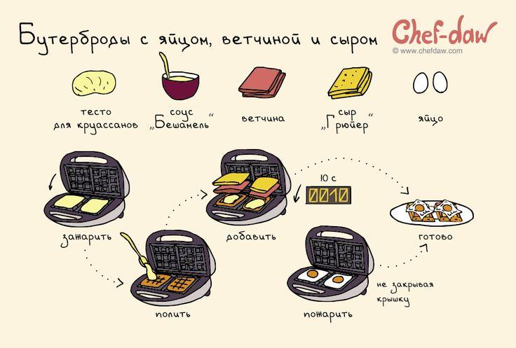 Бутерброды с яйцом, ветчиной и сыром - chefdaw