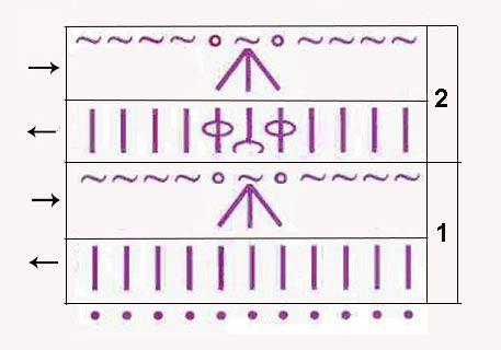 .ДРУГИЕ УЗОРЫ ТУНИССКОГО ВЯЗАНИЯ >>>..Этот симпатичный узор тунисского вязания однотонный и внешне напоминает маленькие косички. Будем использовать при вязании элемент, который мы недавно изучили. Обратите внимание, что в этом узоре используется с...