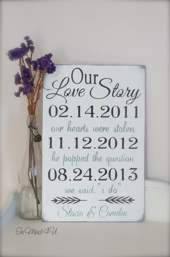 Our Love Story Wood Wall Art:    This wood wall art sign consists of those three important dates you and your spouse share. THIS SIGN:  *Measures