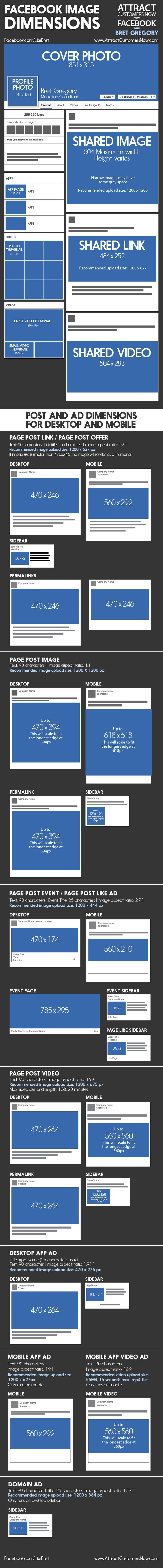 [Infographic] Facebook New Timeline Image Dimensions, Posts, Ads