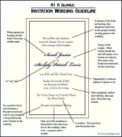25+ best ideas about casual wedding invitation wording on, Wedding invitations