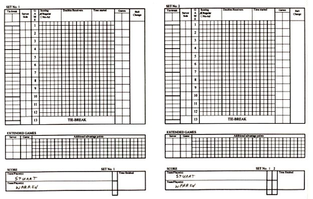 Free Tennis Score Sheet  Projects To Try