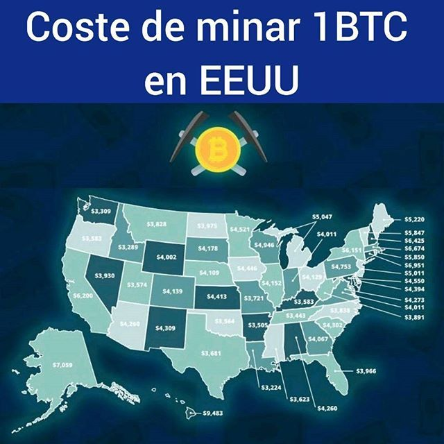 ¡Asombroso! En esta infografía observamos el coste medio de minar 1 Bitcoin en cada uno de los diferentes estados de EEUU. Una actividad cada vez más costosa por la energía a consumir y el coste de los equipos de procesamiento para minar . ° ° ° ° ° #bitcoin #miningbitcoin #btc #blockchain #eeuu🇺🇸 #bitcoinminer #money #technology #infographic #awesome #energy