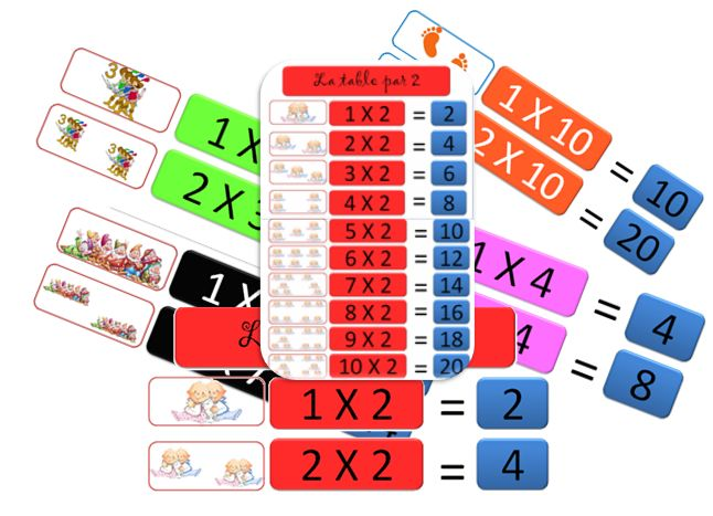 16 best r glette cuisenaire exercices images on pinterest for Table de multiplication