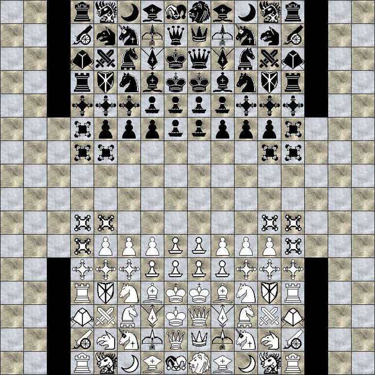 New variants using common pieces amongst them. Chess