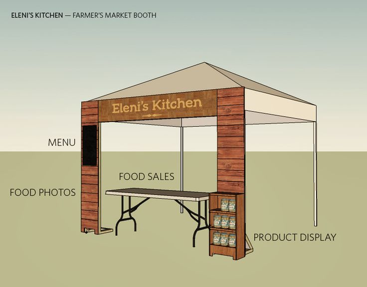 how to set up a market stall product