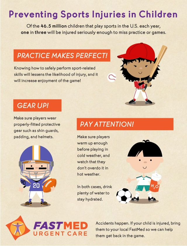 all teenagers should participate in sports Head injuries in young children & teens are a concern when playing contact  sports when should your child play or should they play at all.