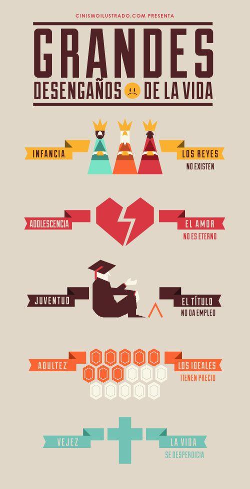 Los grandes desengaños de la vida. Buen sitio de infografias en español