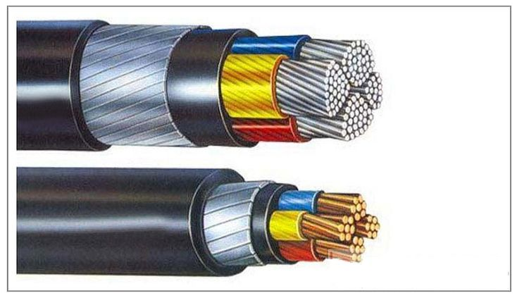 48 best Power Cables Manufacturers images on Pinterest Cable