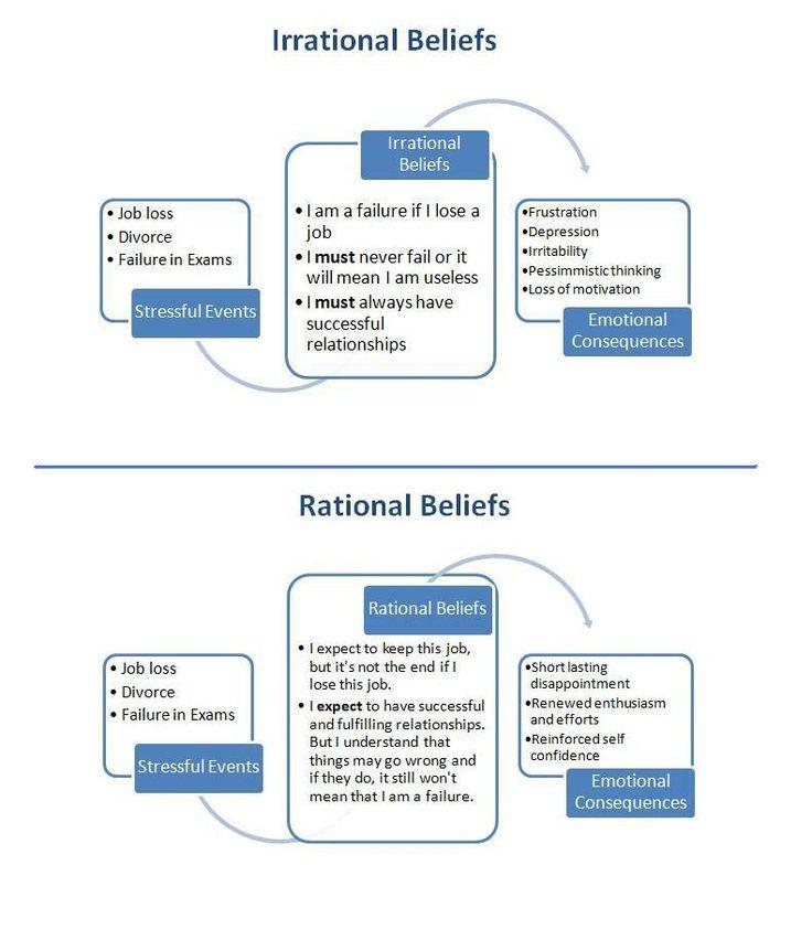 rational thought analysis worksheet irrational beliefs worksheet counseling pinterest. Black Bedroom Furniture Sets. Home Design Ideas