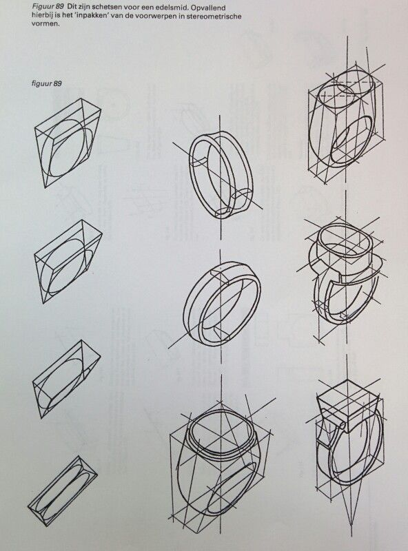 Ring sketches