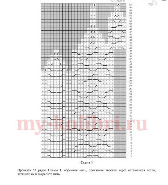 Вязание шапки спицами оригинальными фантазийными узорами: схема и описание на сайте Колибри. Чем сложнее шапка, тем интересней ее вязать!
