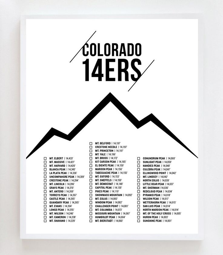 Colorado 14ers Checklist Poster