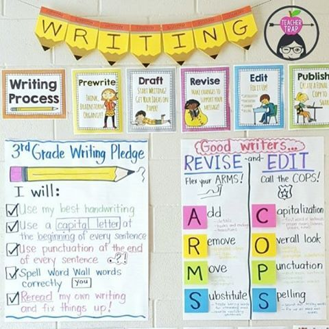 We love the Teacher Trap's writing wall!  You can get her Writing Workshop resource that includes these writing process printable posters, detailed lesson plans, conference guide, planner, rubrics and more {grades 1-5} using the link in our bio!
